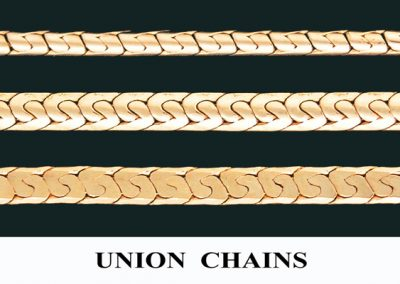 Union Chains